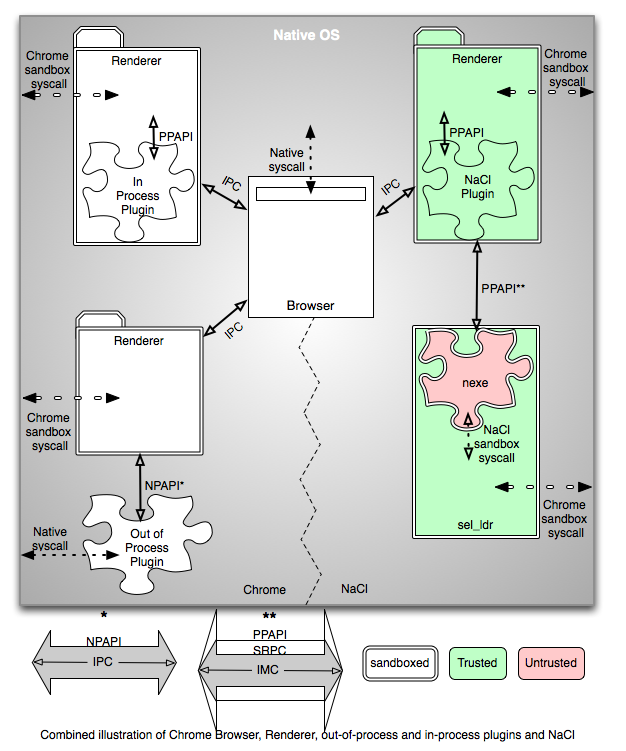 nacl_diagram